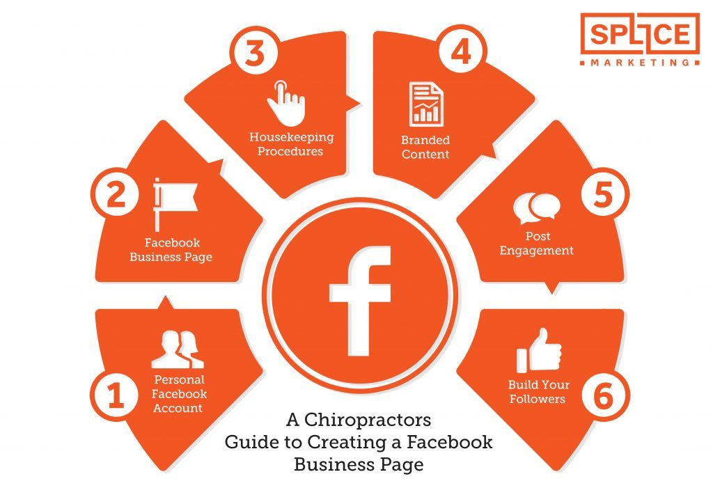 Chiropractors Guide to Creating a Facebook Business Page